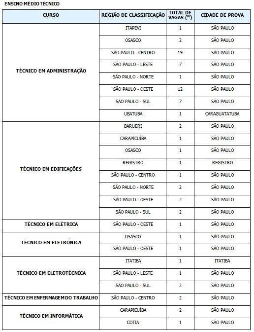 tabela_cargos_estagiarios2018_d